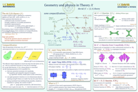 Geometry and Physics Poster